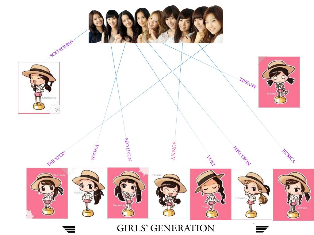 Cartoon and Real Girls' Generation Wallpaper by ilovesunnysnsd
